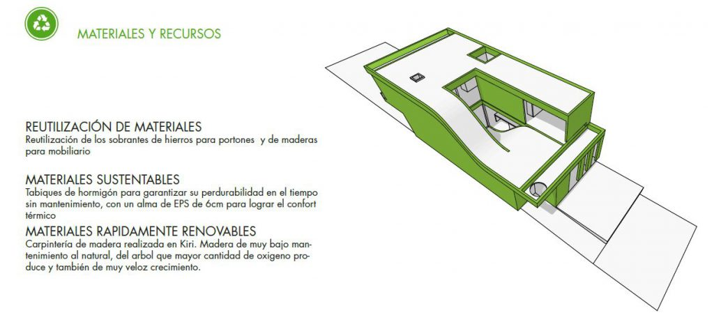 CERTIFICACIÓN LEED MATERIALES Y RECURSOS arquitectura sostenible