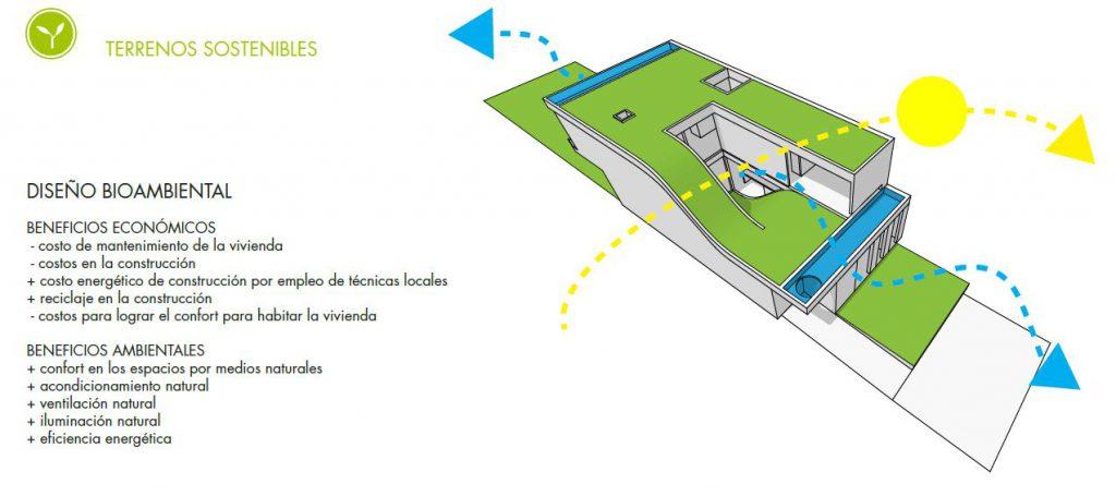 CERTIFICACIÓN LEED USO DE CUBIERTA VERDE 2 Arquitectura sostenible