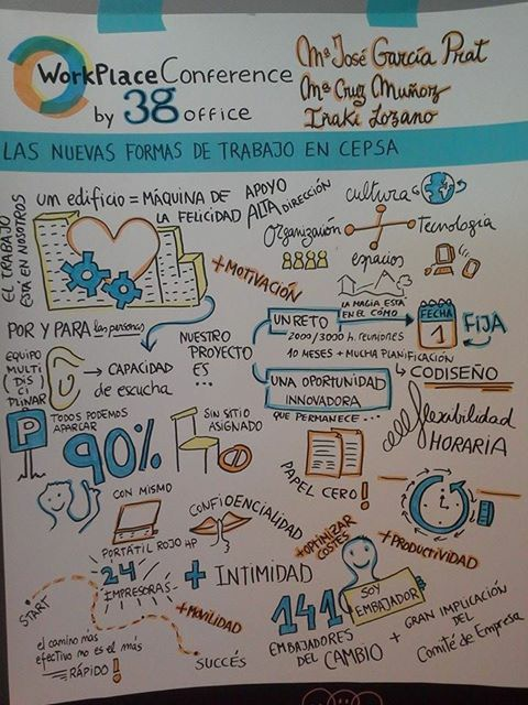 PICTOGRAMA de presentación de TORRE CEPSA workplace conference Madrid 3g office