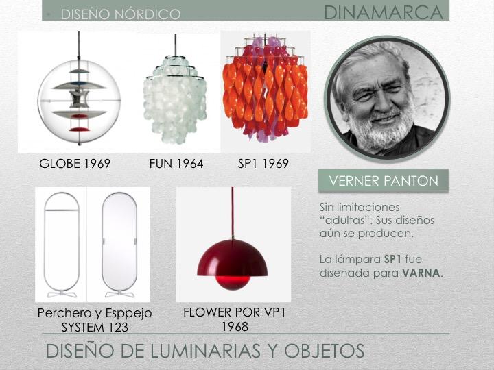 panton lámparas MUEBLE NORDICO DE DISEÑO (14)