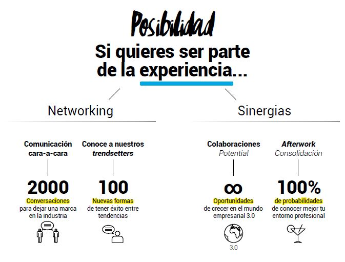experiencia 3g office wpc