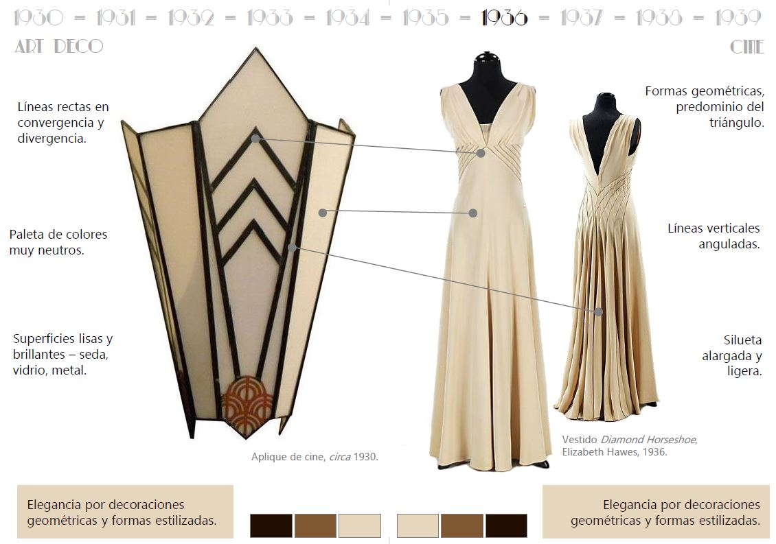 Mobiliario y moda en el siglo xx 10decoracion - Art deco caracteristicas ...