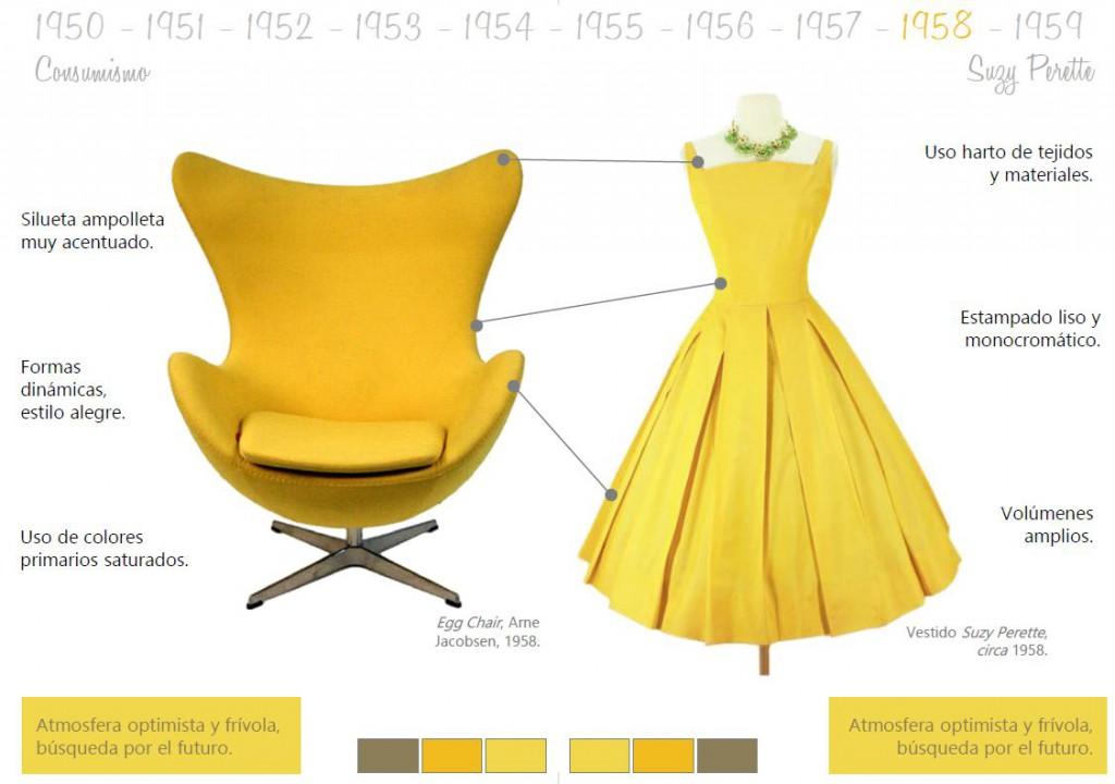 historia moda y mueble cine 1958 arne jacobsen JPG Mobiliario y moda del siglo XX