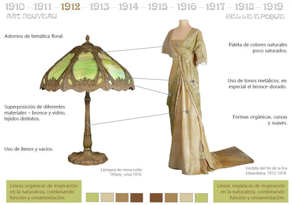 mueble y moda Belle Epoque Mobiliario y moda del siglo XX