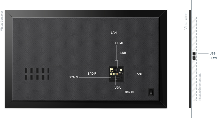 Miralay espejos con televisi n integrada 10decoracion for Espejo que se abre