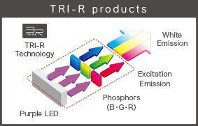 SUNLIKE tri r principle Toshiba
