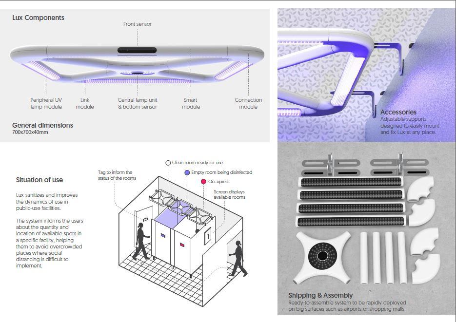 soluciones innovadores para mejorar la higiene y protección anti covid ganadoras del Concurso de diseño jumpthegap®