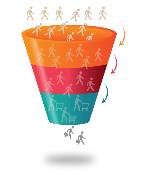 flame-shopper funnel