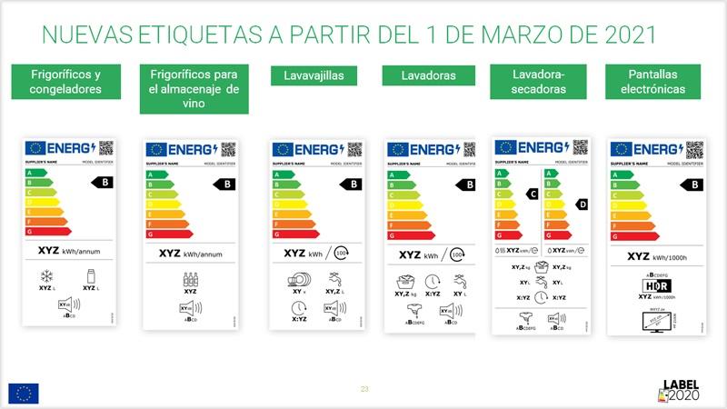 NUEVAS ETIQUETAS ELECTRODOMÉSTICOS Consejos para ahorrar en el consumo de los electrodomésticos.