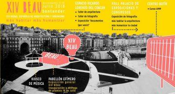 XIV Bienal Española de Arquitectura y Urbanismo. Santander 2018