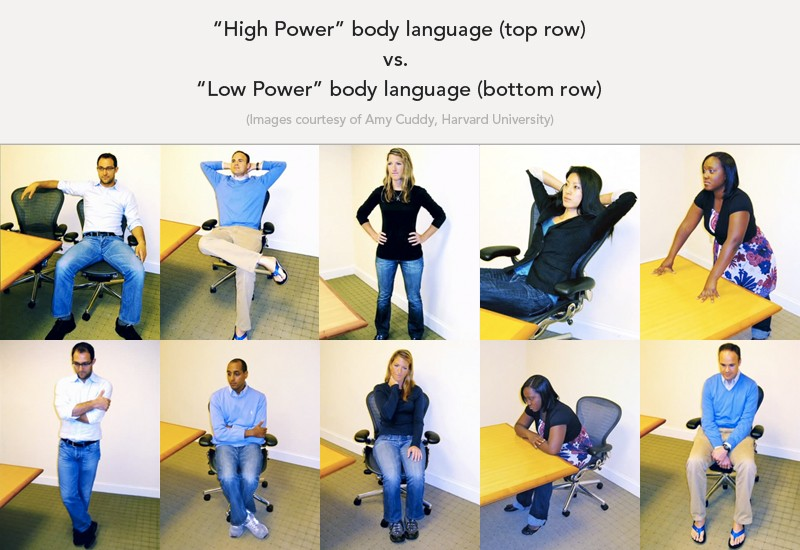 high power body language Doctora Cuddy