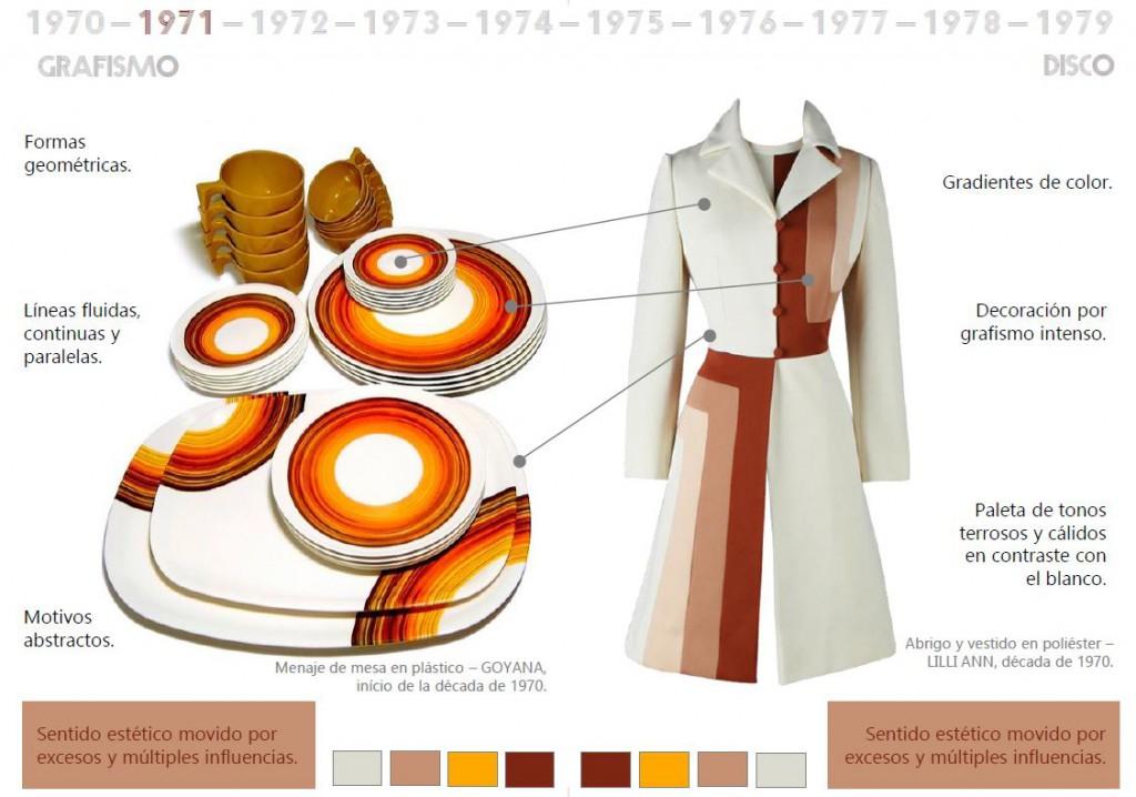 historia moda y mueble cine grafismo 1971 Mobiliario y moda del siglo XX