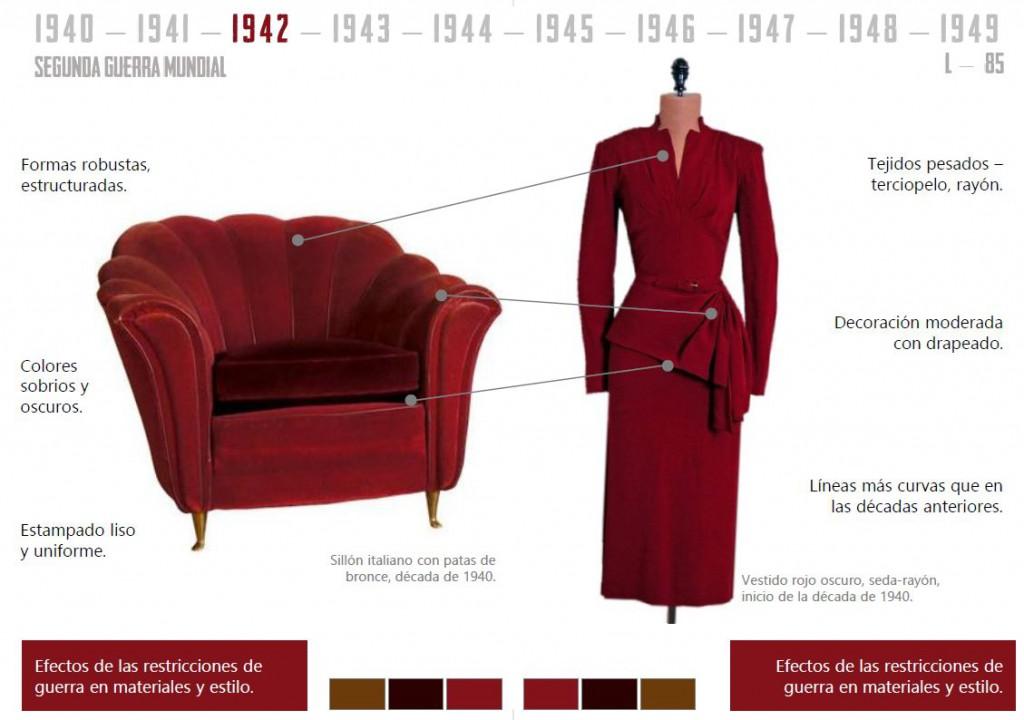 historia moda y mueble cine segunda guerra mundial .Mobiliario y moda del siglo XX