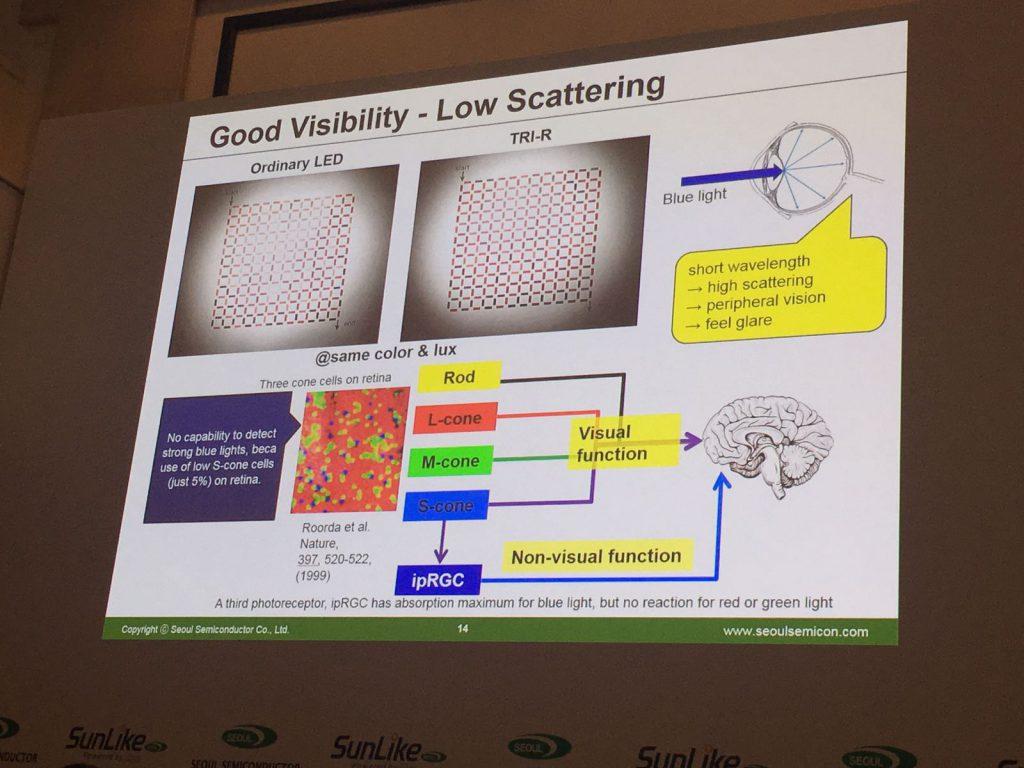 presentación Sunlike TRI R seoul semiconductor 10Deco arquinews. Amparo Martinez vidal (42)