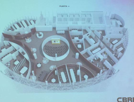 proyecto ernst &young cbre españa Como serán las oficinas del futuro ?